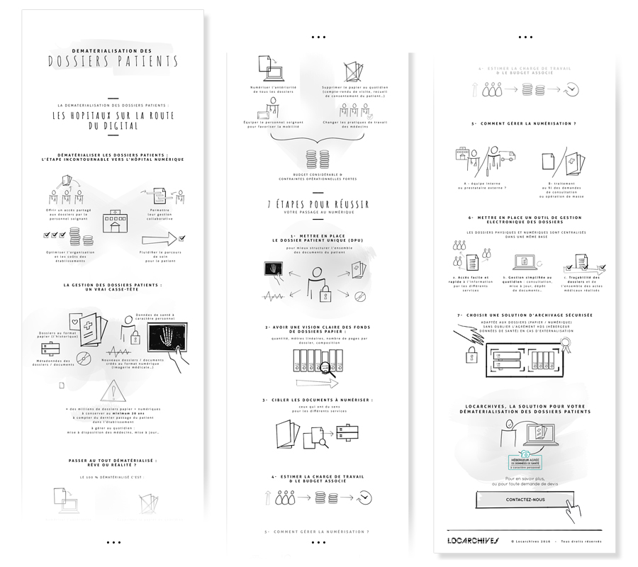 wireframe, zoning, croquis de l'infographie